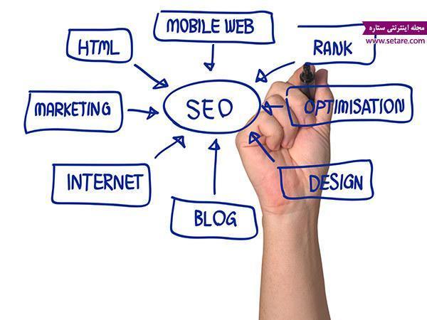 بهینه سازی صفحات وب یا سئو چیست؟