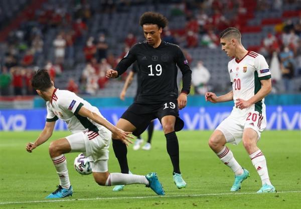 یورو 2020، فزونی کامل آلمان بر مجارستان در آمار